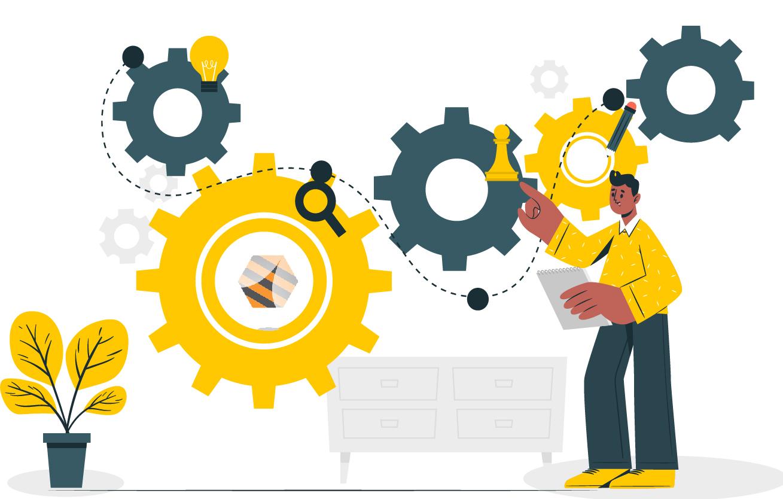 5 phân hệ cốt lõi của một phần mềm ERP